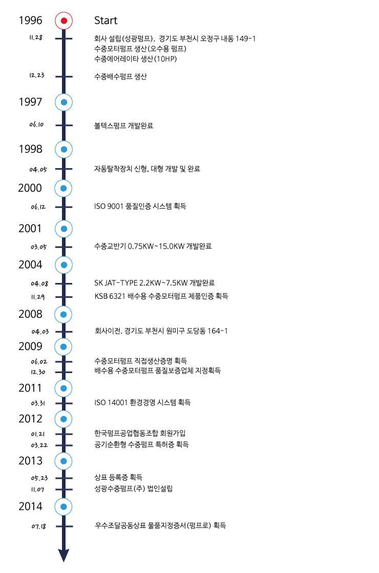 회사소개(history).jpg