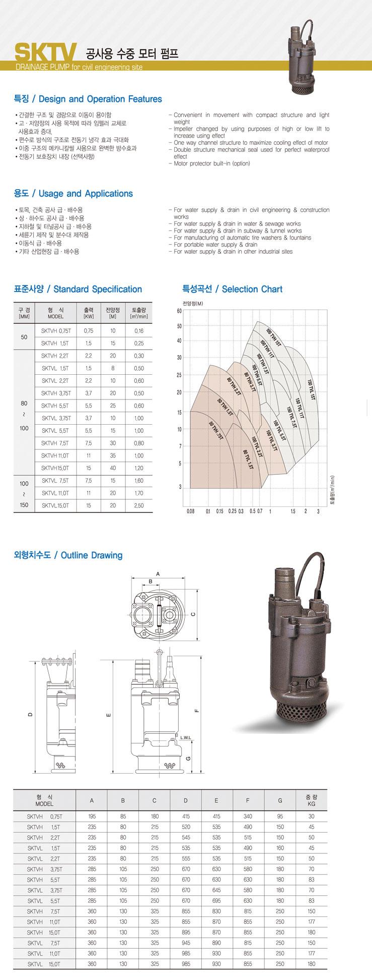 공사용수중모터펌프.jpg