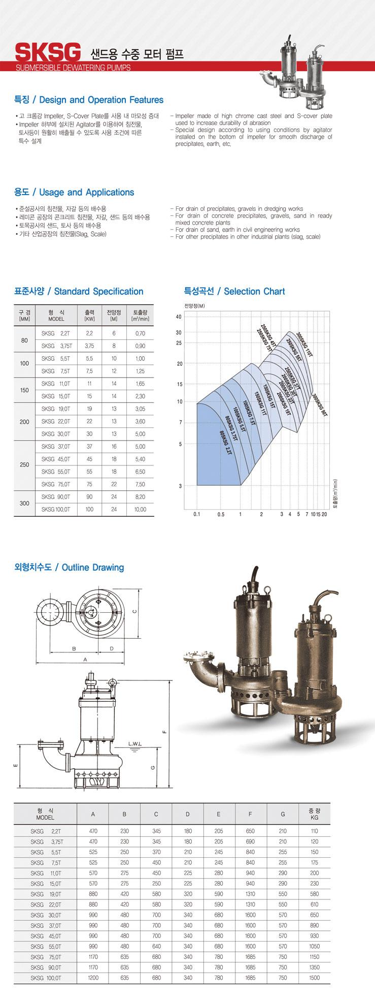 샌드용수중모터펌프.jpg
