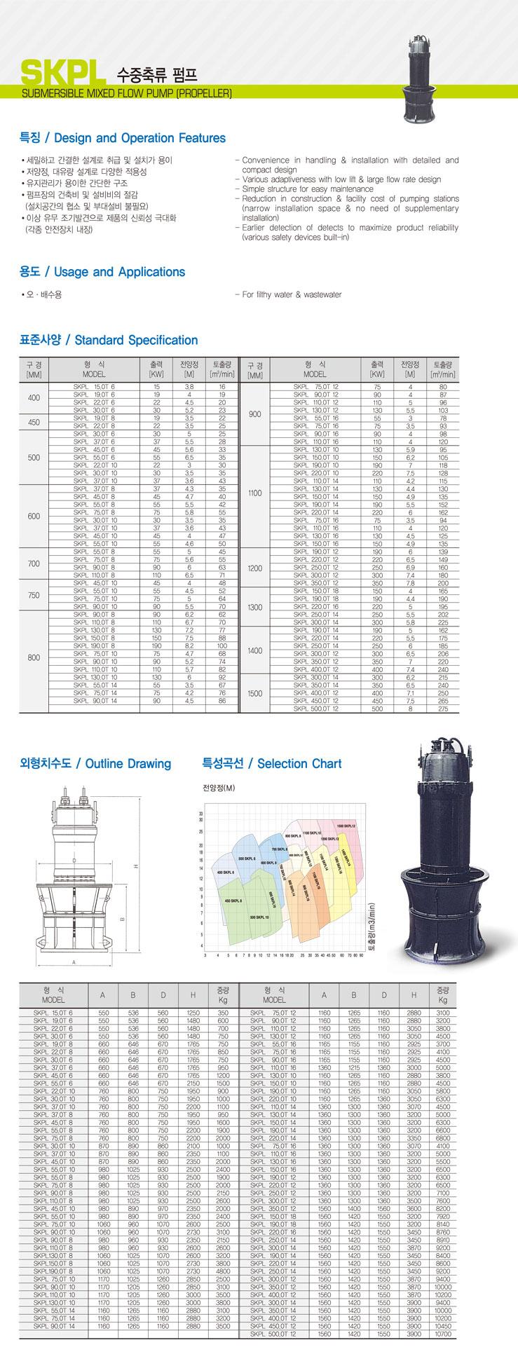 수중축류펌프.jpg