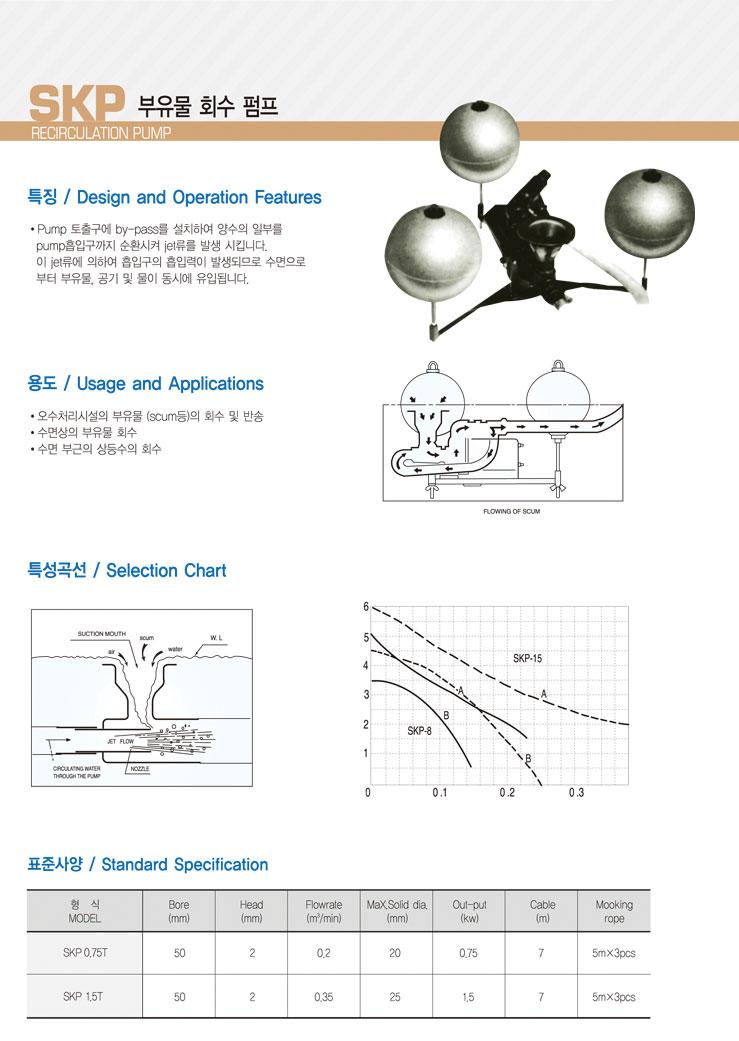 부유물회수펌프.jpg